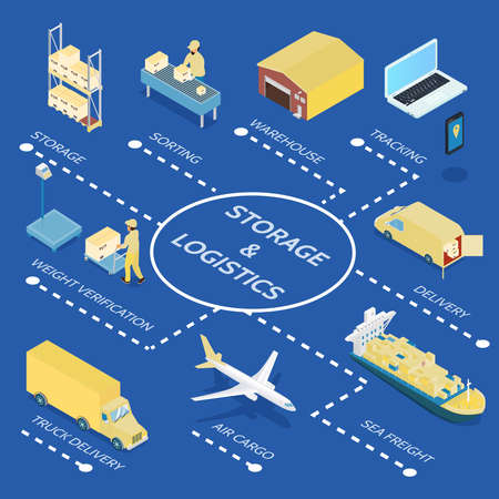 Storage and logistics isometric flowchart on blue background with warehouse, weight check, transportation, tracking service vector illustration Vettoriali