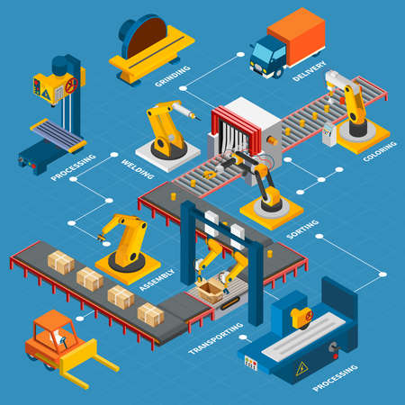 Industrial machines isometric flowchart with images of conveyors and robotic manipulators with truck and text captions vector illustration Vector Illustration