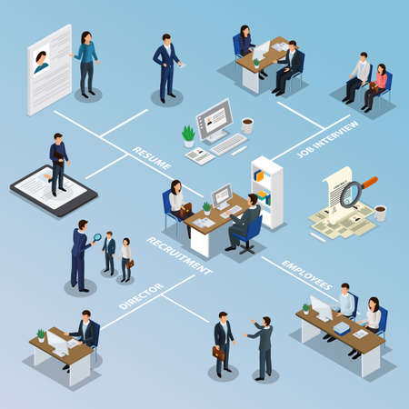 Employment isometric flowchart with recruitment agency resume search selection job interview hiring manager contract employees vector illustration