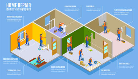 Home repair isometric infographics illustrated plumbing and electrotechnical works laying tiles plastering painting walls pasting wallpapers doors floor and window installation vector illustration