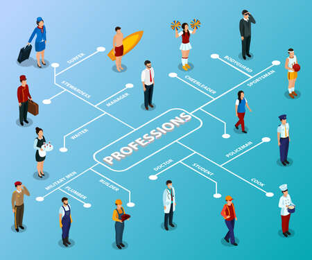 Different professions of people isometric flowchart on blue background vector illustration Vector Illustratie