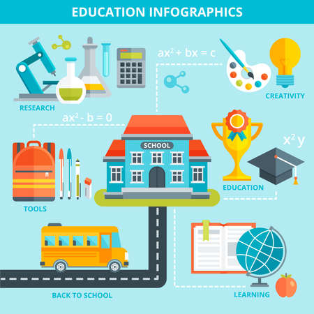 Education infographics template with school building in center achievements learning tools around on blue background vector illustration Ilustración de vector