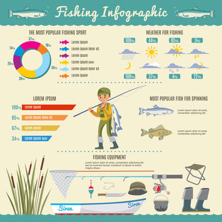 Colorful fishing infographic concept with popular fishes for catching fisherman tools and equipment vector illustration