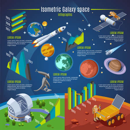 Isometric galaxy space infographic concept with planets cosmonauts alien moon rover planetarium comet rocket spaceship vector illustration