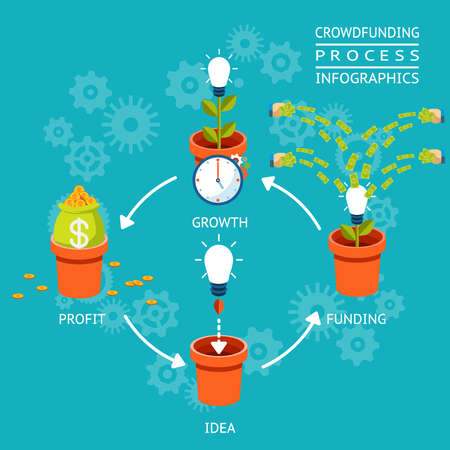 Idea funding, growth and profit. Crowdfunding process infographics. Vector illustration