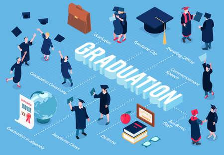 Graduating students flowchart with commencement speech symbols isometric vector illustration