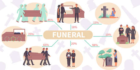 Funeral flat infographics with human characters eternity boxes graves and editable text with lines and percentage vector illustration