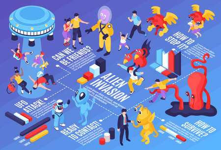 Alien invasion infographics layout with spaceman flying saucer earth inhabitants contacting with humanoids and fantastic beings vector illustration