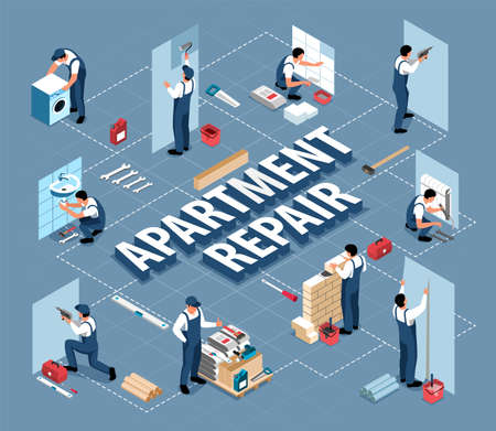 Isometric apartment repair flowchart composition with view of finishing works with repairman characters connected with text vector illustration