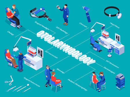 Isometric doctor ent flowchart with editable text captions lines and isolated images of otolaryngology medical specialists vector illustration Vector Illustration