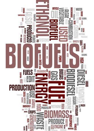 ethanol: Bio Fuel word cloud