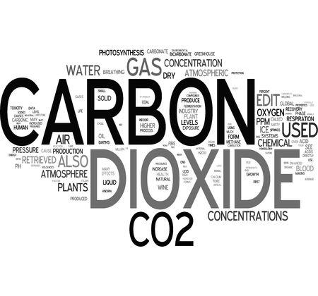 carbon monoxide: Co2 word cloud
