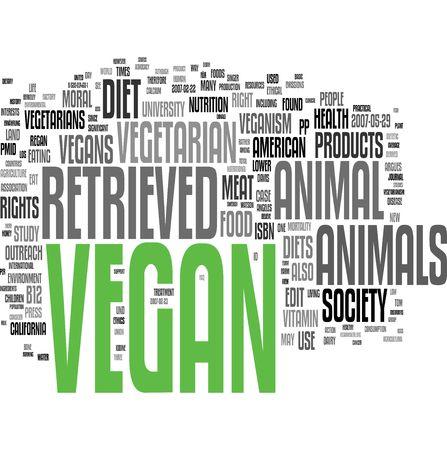 observance: Vegan tag cloud