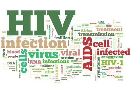 HIV Concepts
