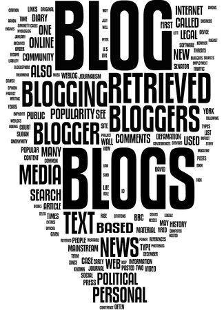 weblog:  BLOG WORDCLOUD