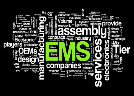 ems: EMS collage of word concepts