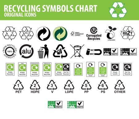 Recycling symbols chart, original icons. EPS10 vector illustration.