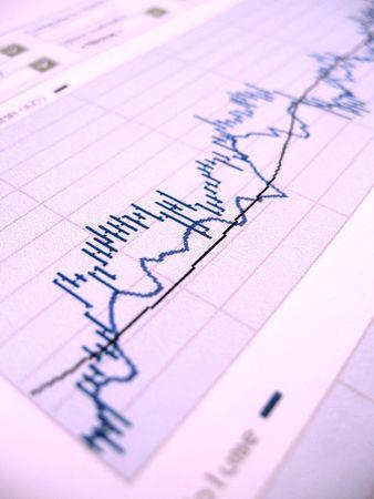Borsa grafico per l'analisi degli investitori. DOF molto superficiale, si � concentrato nel centro.