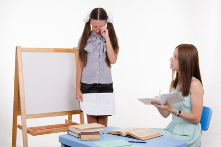 unsatisfactory: Pupil stands at the blackboard, the teacher sits at his desk and listens to the student