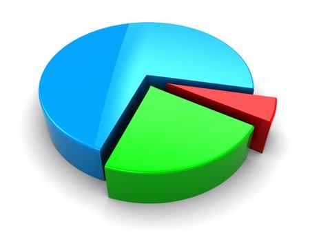 3d illustration de diagramme circulaire simple, sur fond blanc
