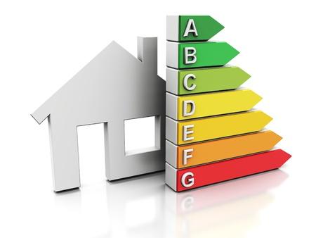 3D-afbeelding van huis met energie-efficiëntie symbool, over witte achtergrond