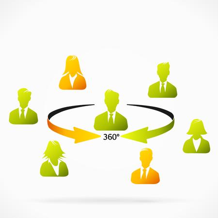 Zaken man ontvangen 360 positieve feedback van collega's