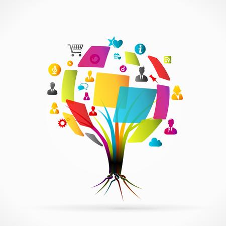 headhunter: Social media tree