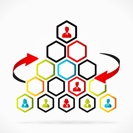 dysfunctional: Dysfunctional organizational pyramid with too few decision factors