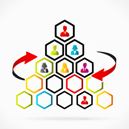 dysfunctional: Dysfunctional organizational pyramid with too many decision factors