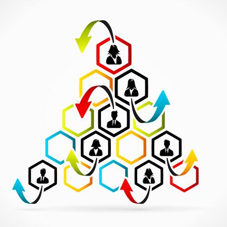 Employee churn inside company organization