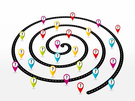qa: Questions road map