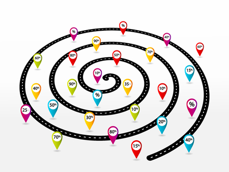end of road: Sales road map