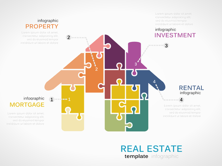 properties: Real estate infographics Illustration