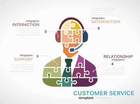 cuidar: Concepto de servicio al cliente plantilla infograf�a con el representante hecha de piezas de un rompecabezas Vectores