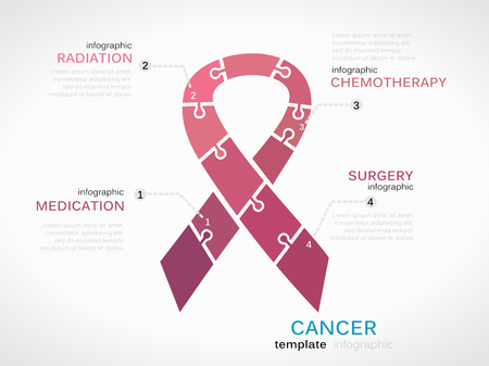 Cancer concept infographic template with ribbon made out of puzzle pieces Vector