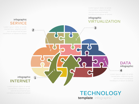 virtualization: Technology concept infographic template with cloud computing made out of puzzle pieces Illustration