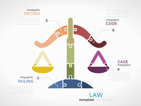decree: Vector law infographics illustration made out of puzzle pieces Illustration