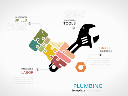 plumbing tools: Construction plumbing Illustration
