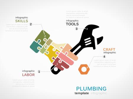 Construction plumbing Vettoriali
