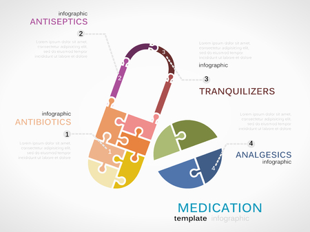analgesics: Medication concept infographic template with drug pils made out of puzzle pieces