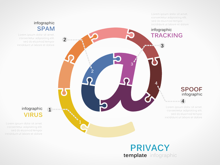 spoof: Privacy concept infographic template with at sign made out of puzzle pieces