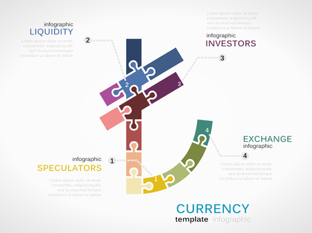 liquidity: Infographic template with Turkish lira currency symbol made out of puzzle pieces