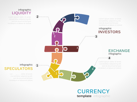 Infographic template with Pound sterling currency symbol made out of puzzle pieces