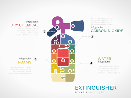 classification: Fire extinguisher symbol made out of puzzle pieces Illustration