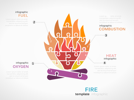 classification: Fire symbol made out of puzzle pieces