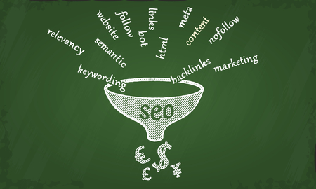 semantic: Search engine optimization chalkboard illustration Illustration