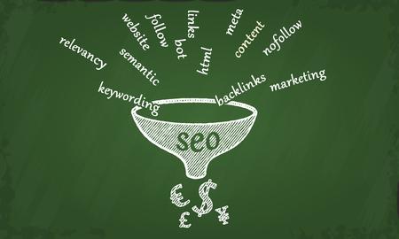 keywording: Search engine optimization chalkboard illustration Illustration