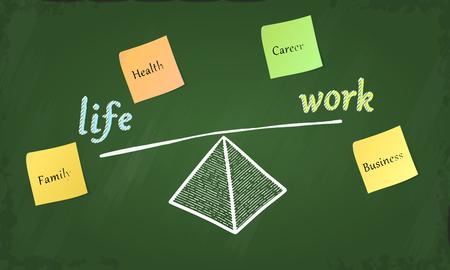 life balance: Life work balance concept sketched on a chalkboard