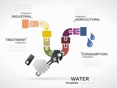 消費: 水の概念図。消費や水汚染のインフォ グラフィック