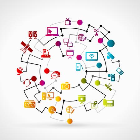 komunikacja: Sieć komunikacyjna